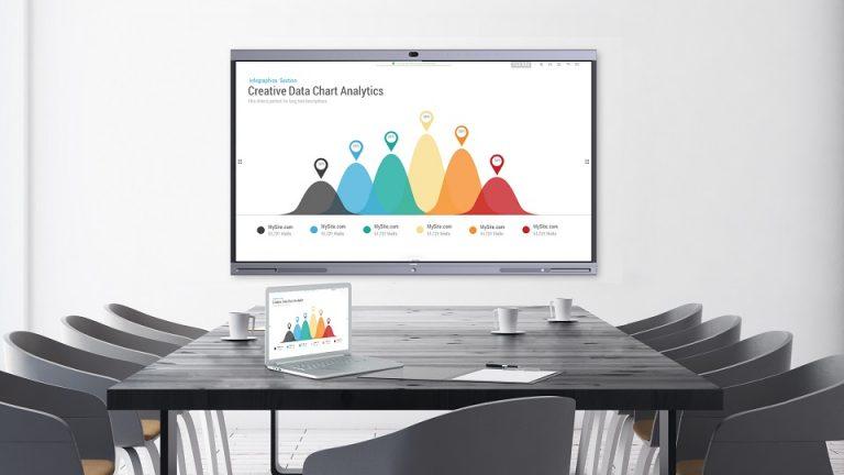 Interactive whiteboard HUAWEI IdeaHUB - 4K