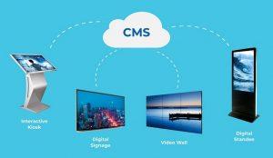 Digital Signage Content Management System CMS